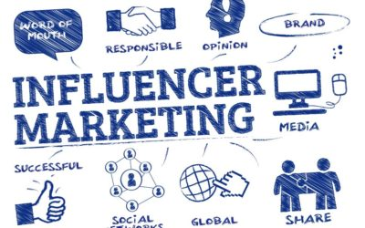 Boost Your Social Media Marketing with Influencers